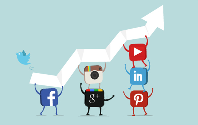 social media helps to your company